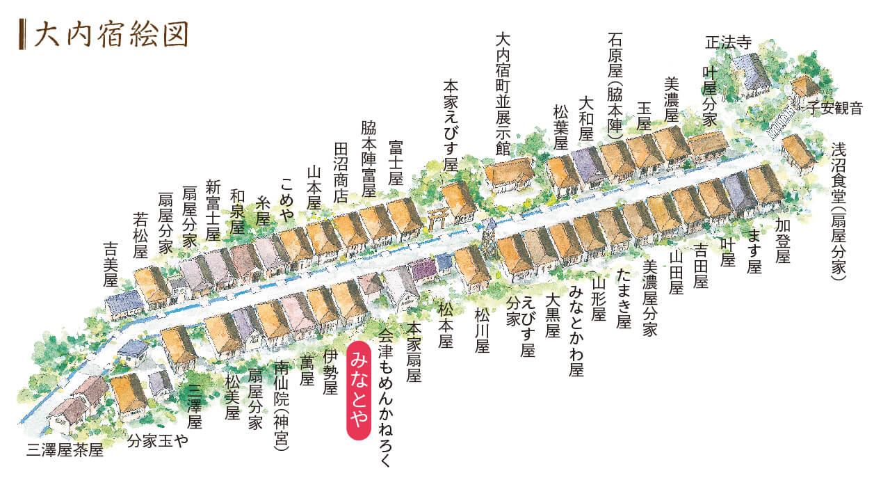 大内宿絵図